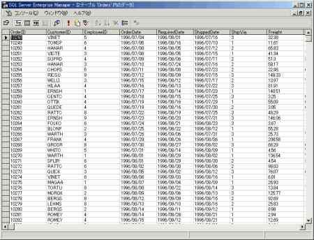 画面2 Ordersテーブルの内容(クリックすると拡大画像を表示します)
