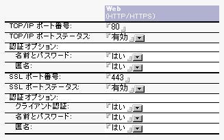 画面5 「サーバー文書」SSLの設定