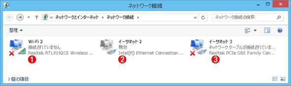 ネットワークインターフェースのチェック