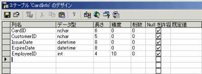 画面1 前回作成したテーブルCardInfoをSQL Server Enterprise Managerで確認したところ(画面をクリックすると拡大表示します)