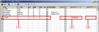 画面3 IDENTITYにIssueIDを追加し、初期値をIDENTITYシード欄に入力する。次に増加させたい値をIDENTITYインクリメント欄に入力する(画面をクリックすると拡大表示します)