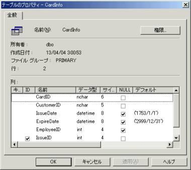 画面1 前回定義した、CardInfoテーブルのプロパティを確認したところ(画面をクリックすると拡大表示します)