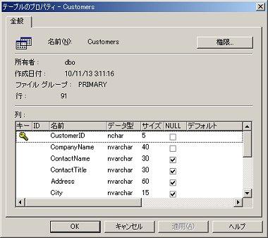 画面1 CustomerIDのようなユニークなデータに対しては主キーを1つ登録すればよい(画面をクリックすると拡大表示します)