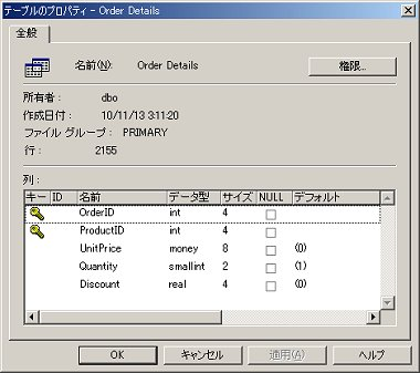 画面2 2つの列の組み合わせを主キーとして定義することができる(画面をクリックすると拡大表示します)