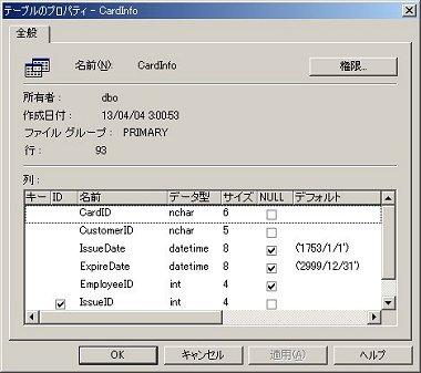 画面3 前回定義したCardInfoテーブルのプロパティを確認したところ(画面をクリックすると拡大表示します)