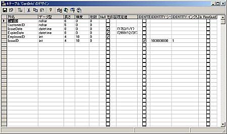 画面4 前回定義したCardInfoテーブルの「テーブルのデザイン」ウィンドウを表示したところ(画面をクリックすると拡大表示します)