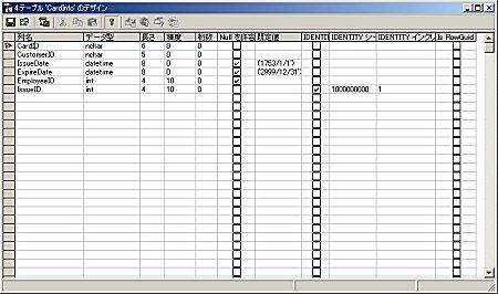 画面5 定義したい列を選択して、かぎのアイコンをクリックすると、その列名の左にかぎアイコンが表示される(画面をクリックすると拡大表示します)