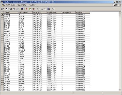 画面7 テーブル内のデータ一覧が表示され、データの変更が可能になる(画面をクリックすると拡大表示します)