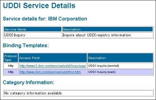 図6 UDDIサービス