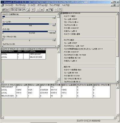 画面7 ネットワークモニタの実行画面(画面をクリックすると拡大表示します)