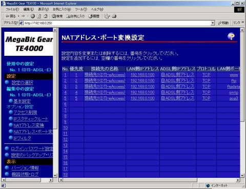 画面5 DSLモデム「MegaBit Gear TE4111C」の設定画面(画面をクリックすると拡大表示します)