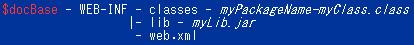 JSPでのWebアプリケーションのディレクトリ構成図