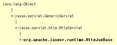 HttpJspBaseクラスは、javax.servlet.http.HttpServletクラスを継承している