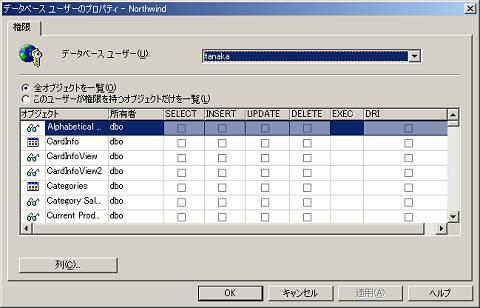 画面5 ユーザーtanakaのプロパティを参照してみると、先ほど設定した権限が個別のユーザーには反映されていないことが分かる(画面をクリックすると拡大表示します)