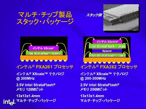 スタックド・パッケージを採用したインテルの「PXA261」「PXA262」の例