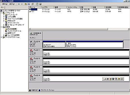 図9 ディスクの管理(Windows 2000)(画像をクリックすると拡大表示します)