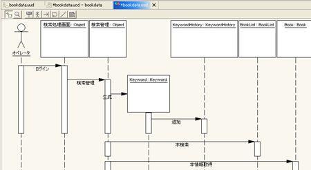 画面4 シーケンス図
