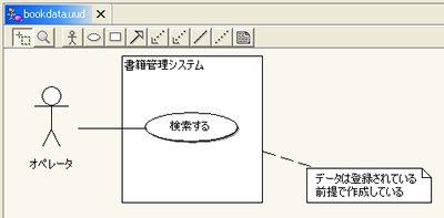 画面1 ユースケース図