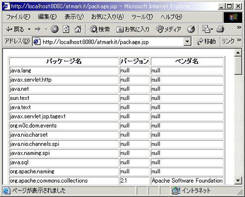 画面3 現在の環境で使えるパッケージ一覧をリストアップします。バージョンやベンダ情報のないパッケージについては、nullを返します