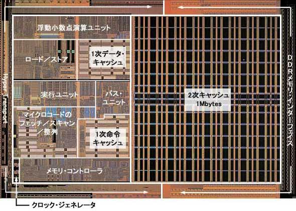AMD Opteronのプロセッサ・ダイ