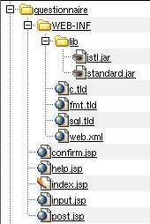 図4 アンケートWebアプリケーションで必要なファイル