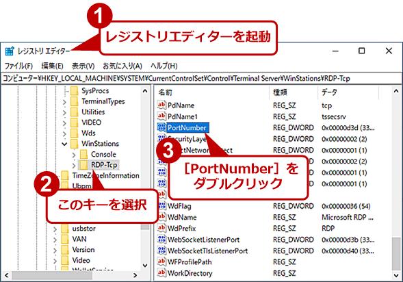 ポート番号を変更する(1)