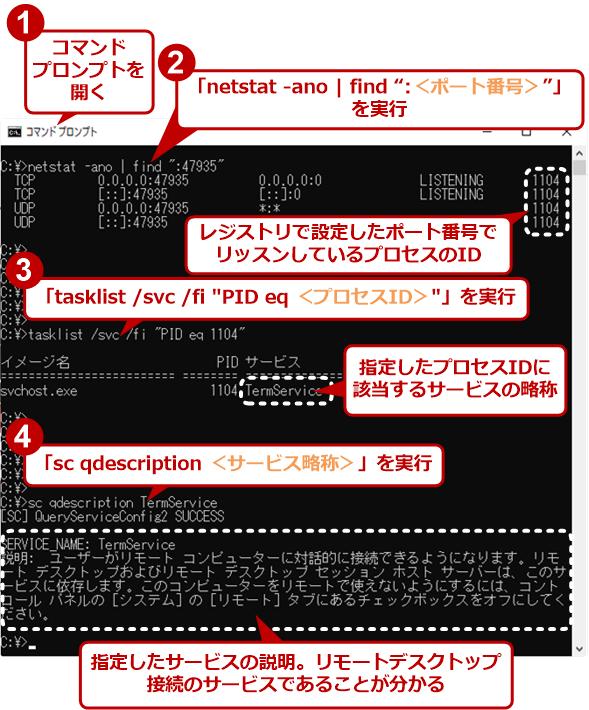 リモートデスクトップのポート番号の変更を確認する手順