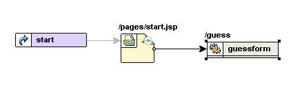 図10 guessアクションの実行までの画面遷移
