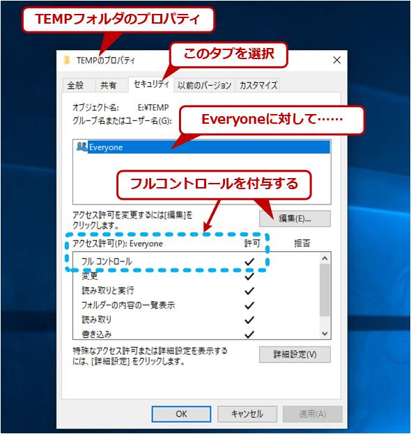 アクセス権の設定例(GUI編)