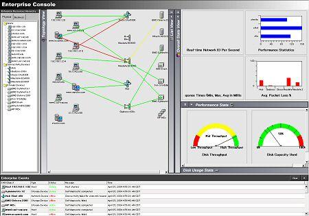 Nexawebで実現された画面。SAN Managerの例。メーターがリアルタイムに動く。プッシュ型でのGUIが実現されている