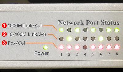 スイッチング・ハブにおける通信モードの表示例