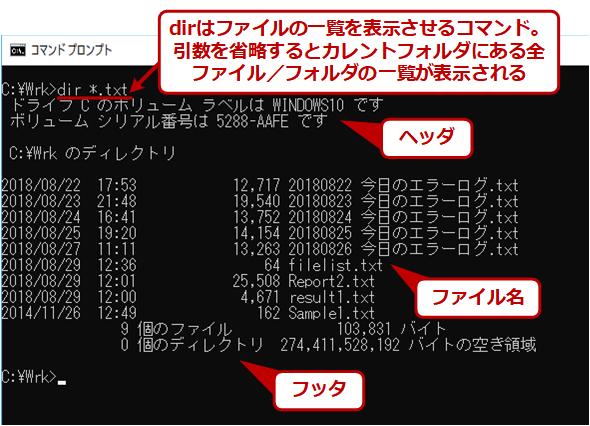 ファイル名の一覧の表示
