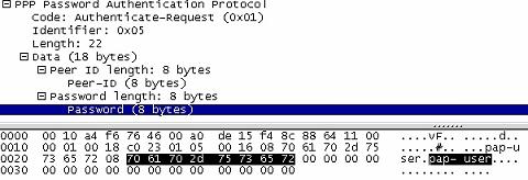 図4 PPP(PPPoE)パケットダンプ例(Access-Request/PAP)