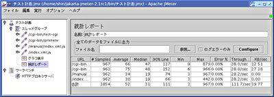 画面5 テスト結果(統計レポート)(画面をクリックすると拡大します)