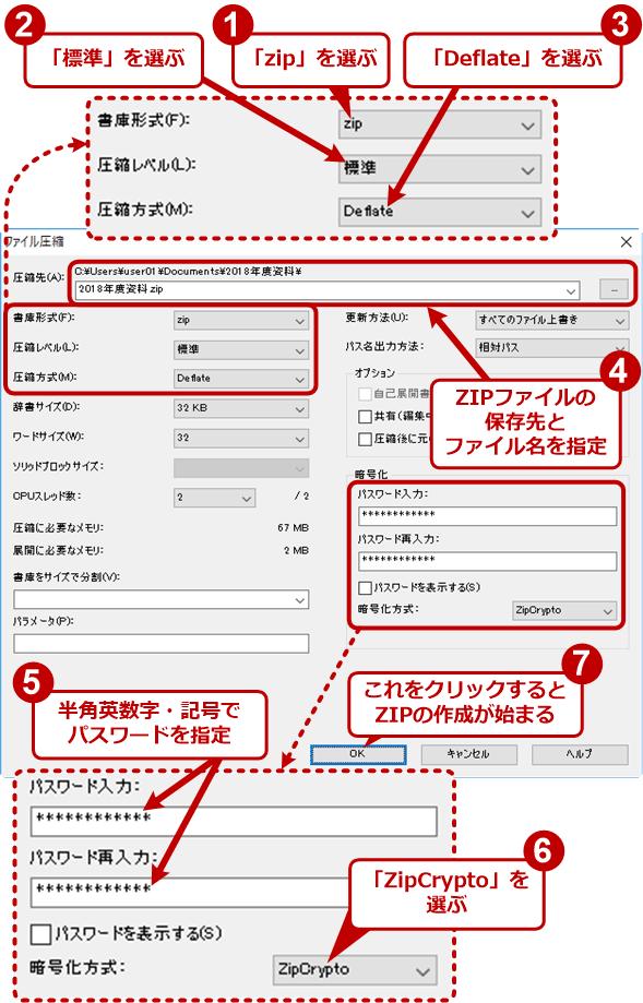 7-Zipで作成する暗号化ZIPファイルの各種設定