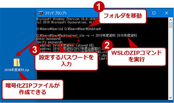 UbuntuのZIPコマンドでフォルダごと圧縮する