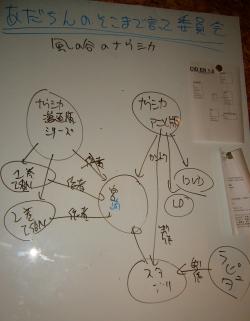 写真2:人工知能検索の可能性と役割について想いを馳せる