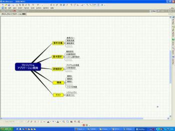 図1 マインドマップでWBSを作成する(クリックで拡大します)