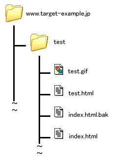 図1 ディレクトリ構造例