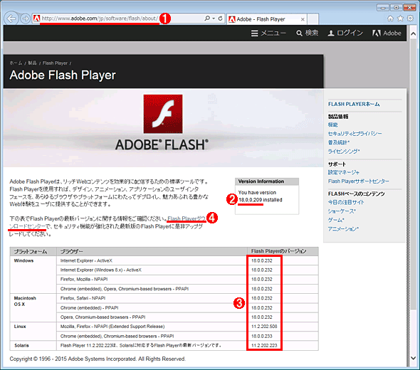 �A�h�r�̃o�[�W�����m�F�p�y�[�W��Flash Player�̃o�[�W�����𒲂ׂ�