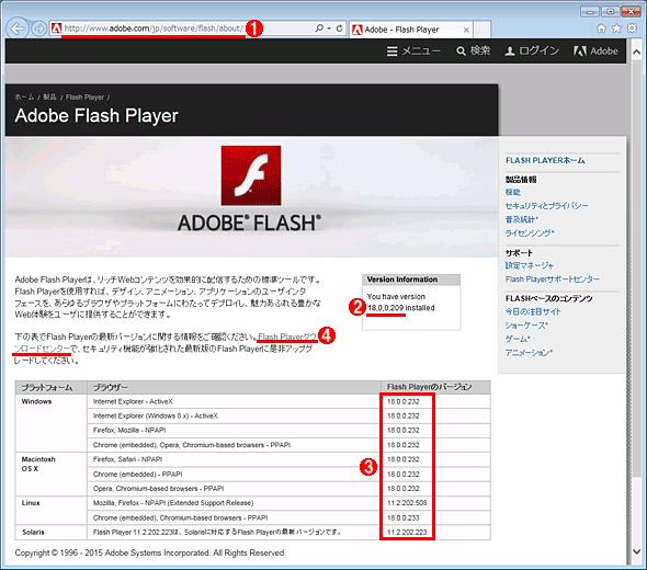 アドビのバージョン確認用ページでFlash Playerのバージョンを調べる
