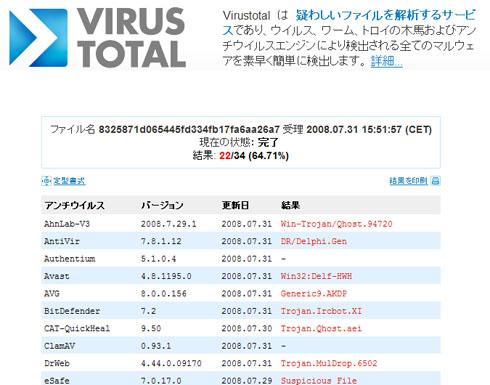 図7 VirusTotalによるスキャン