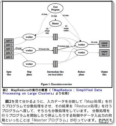 GoogleのMapReduceアルゴリズムをJavaで理解する (1/2) - @IT