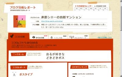 emoで岸部シローのブログ「岸辺四郎の四郎マンション」を分析した結果。ちょっと微妙な結果か?