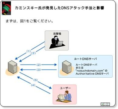 カミンスキー氏が発表したDNSアタック手法と対策例 - @IT