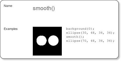 smooth() Language (API) Processing 1.0 (BETA) via kwout