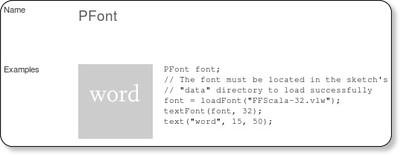 PFont Language (API) Processing 1.0 (BETA) via kwout