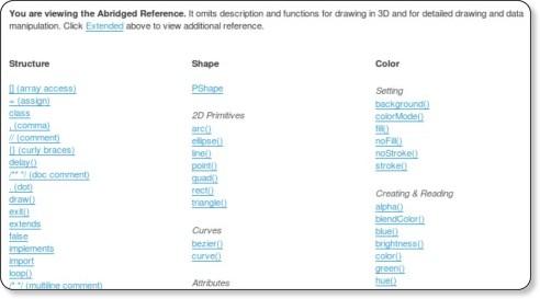 Language (API) Processing 1.0 (BETA) via kwout
