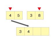 4と8を比較し、4の方が小さいので4をピックアップ(34)