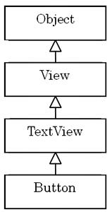 図2 ボタンの派生のUML図